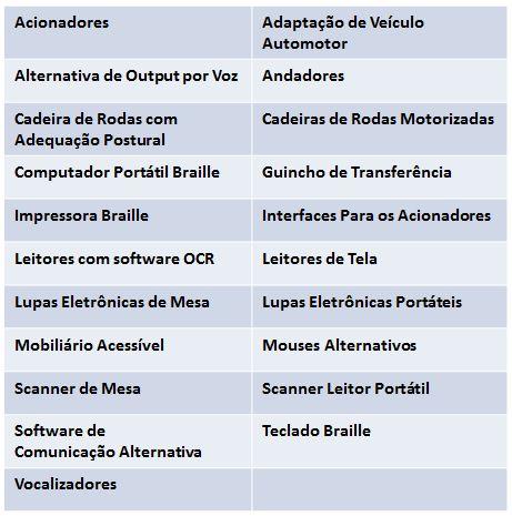 lista de equipamentos